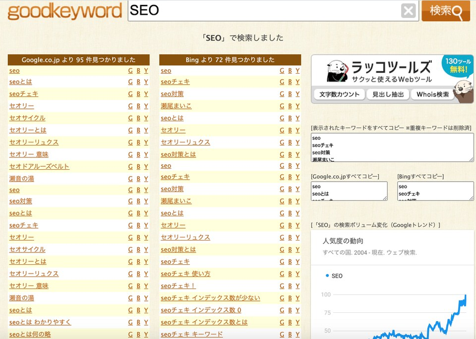 shun's article picture - good keyword2