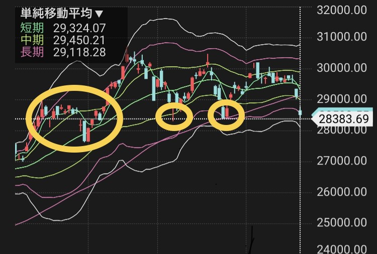 shun's article picture - nikkei average 1