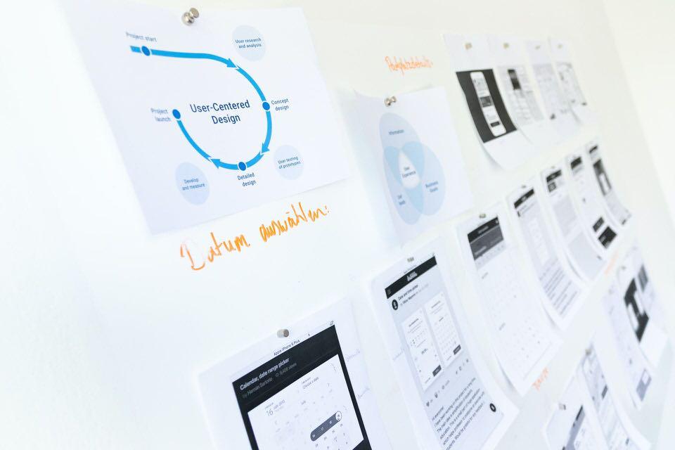 shun's article picture - board memo visualization